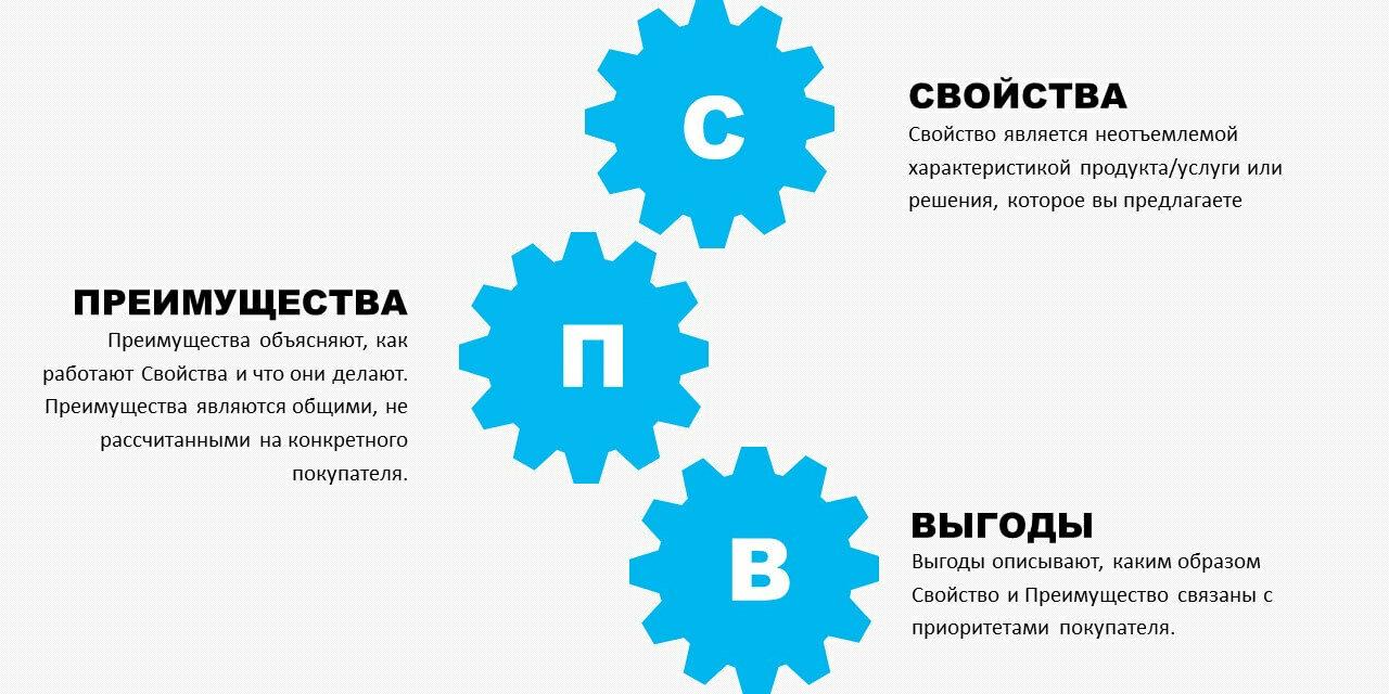 Свойства преимущества выгода https fix price ru активировать карту